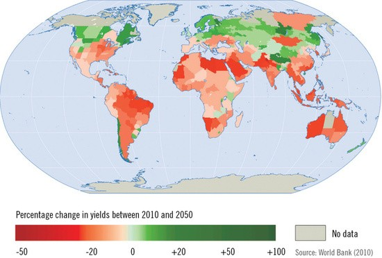 WorldBankAgChanges